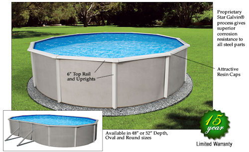 A Pool Package