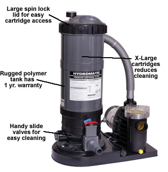 Hydro Filter with Pump