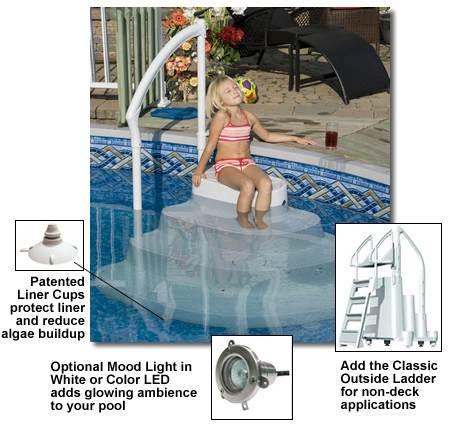 Above Ground Pool Steps Deals On 1001 Blocks